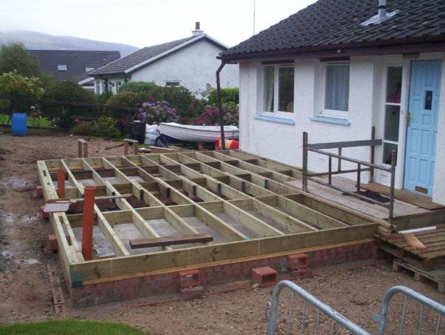 Ленточный фундамент рекомендуется заливать осенью, а начинать строительство весной