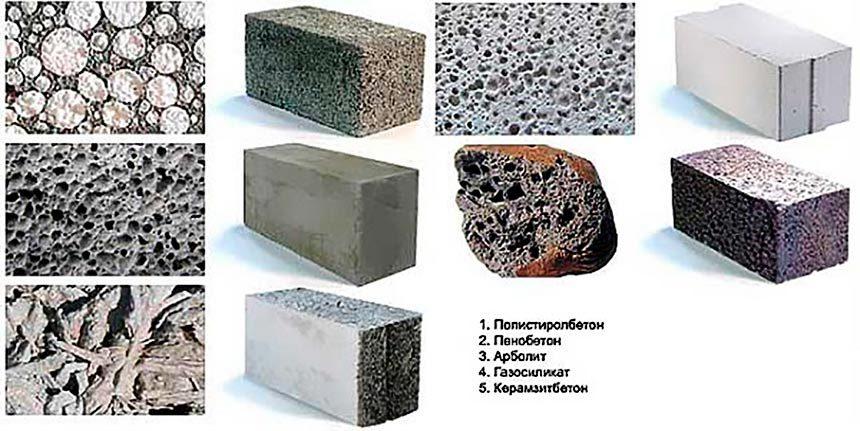 Материал блоков для строительства бани
