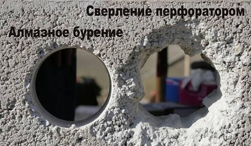 Сравнение видов сверления по бетону
