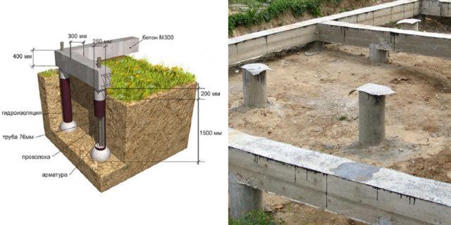Его функция – это распределение нагрузки, которую создают несущие элементы постройки