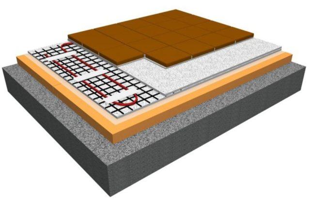 Тип основания выбирают в зависимости от грунта, наличия грунтовых вод, материала, из которого будет возводиться строение