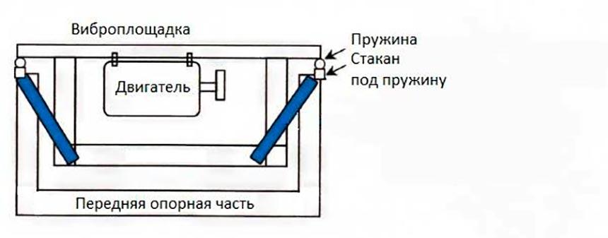 Схема чертеж вибростола