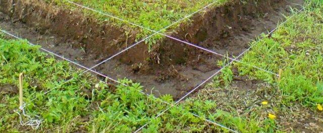 Исходя из ширины, высоты и глубины заложения основания, вы сможете провести выемку грунта под траншею, котлован или скважины