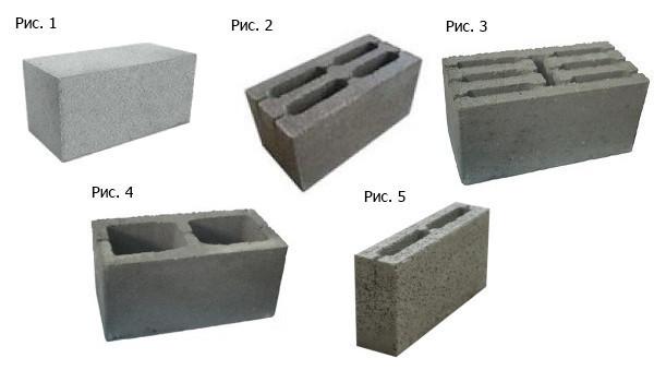 Хороший керамзитобетонный блок – это оптимальное сочетание тепла и надежности