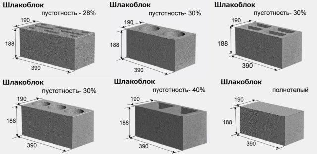 Разновидностей шлаков много, но для изготовления строительного материала используется только доменный
