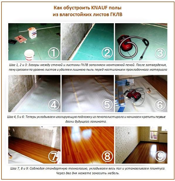 Толщина засыпки зависит от качества (количества и величины неровностей) поверхности плиты перекрытия