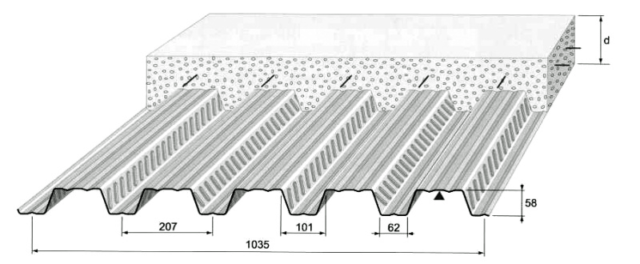 Виды металлических опор и колонн будут выбираться в соответствии с параметрами постройки