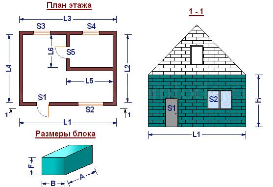 расчет количества газобетонных блоков на дом