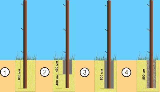 Как правильно установить столбы для забора?