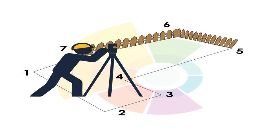 Как происходит межевание земельного участка?
